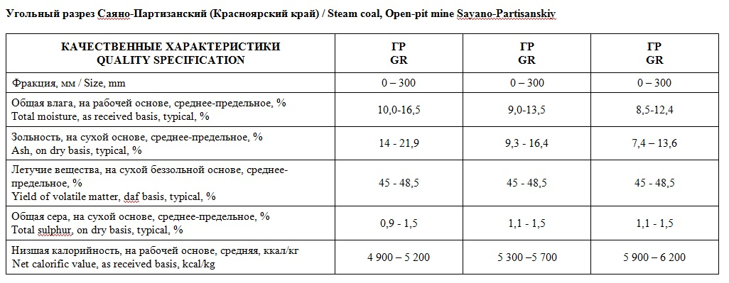 купить уголь в Красноярске